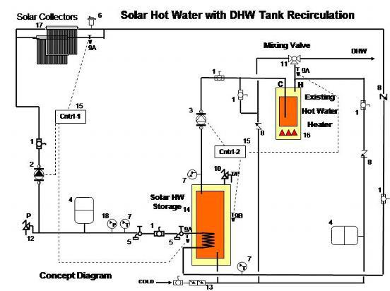 Residential Hot Water Heating System Diagram - Download Wiring ...